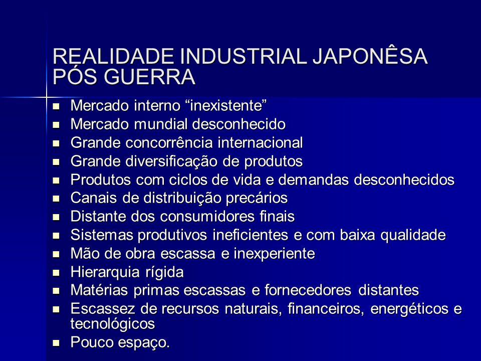 REALIDADE INDUSTRIAL JAPONÊSA PÓS GUERRA