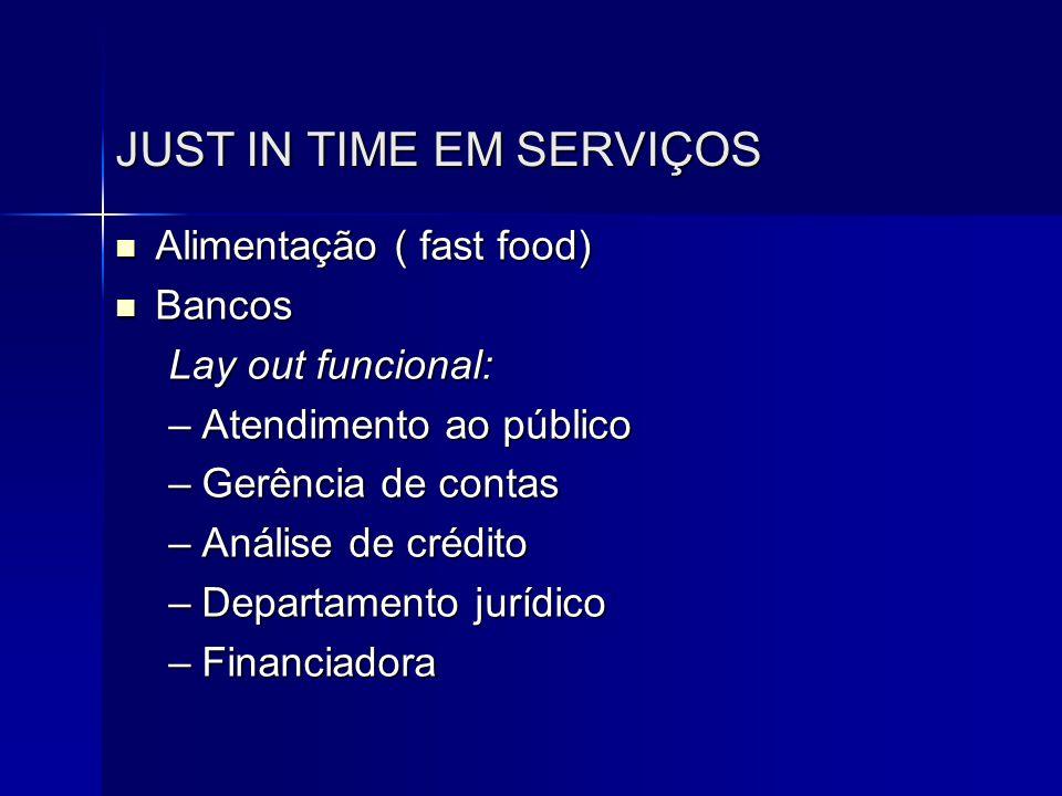 JUST IN TIME EM SERVIÇOS