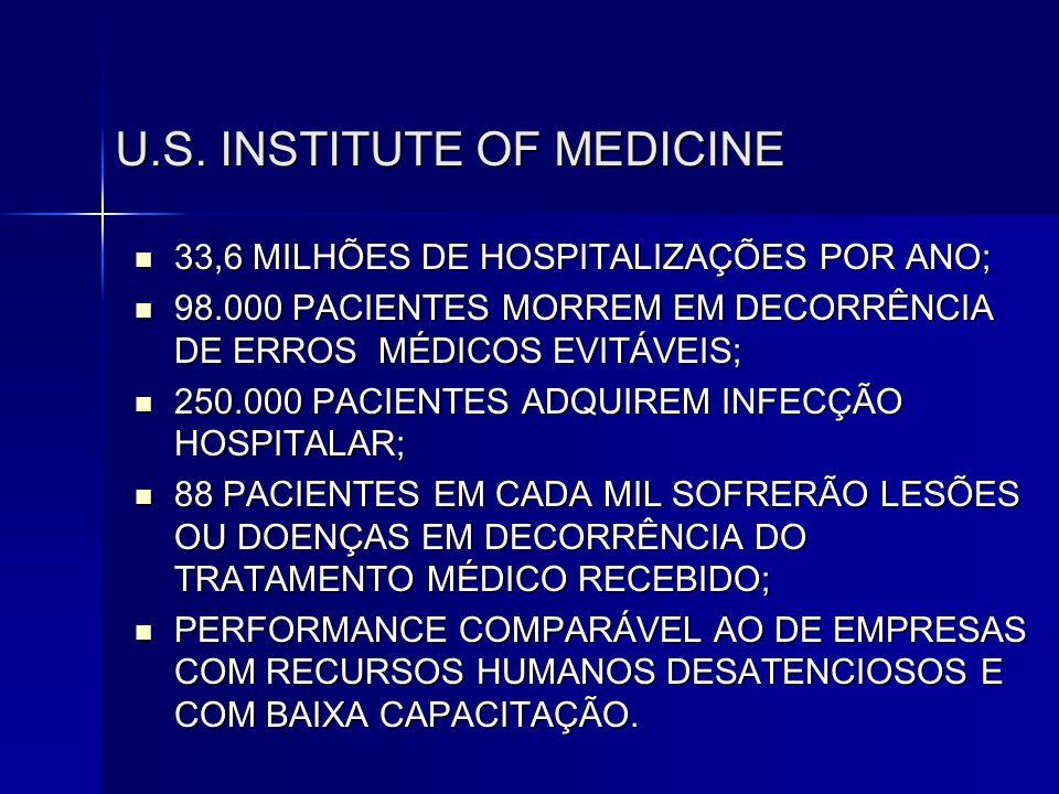 U.S. INSTITUTE OF MEDICINE