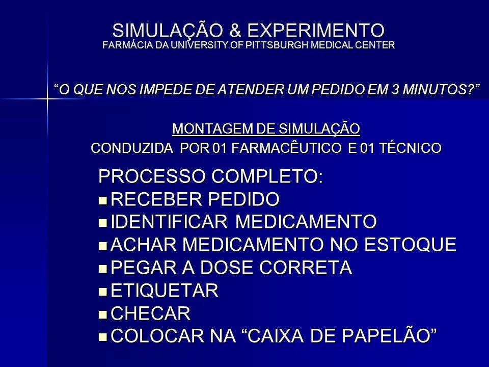 IDENTIFICAR MEDICAMENTO ACHAR MEDICAMENTO NO ESTOQUE