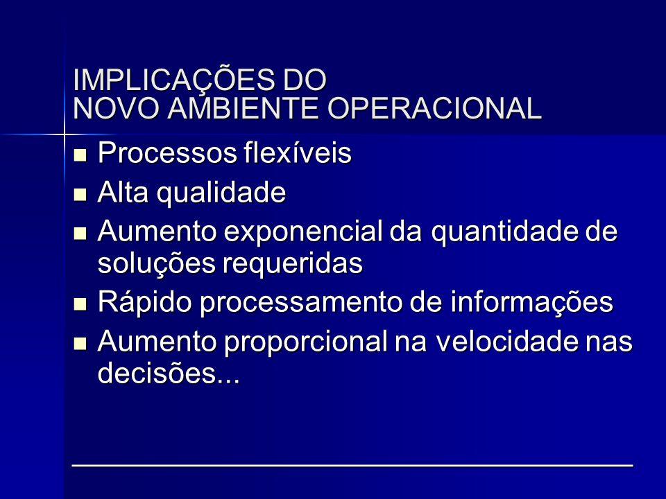 IMPLICAÇÕES DO NOVO AMBIENTE OPERACIONAL