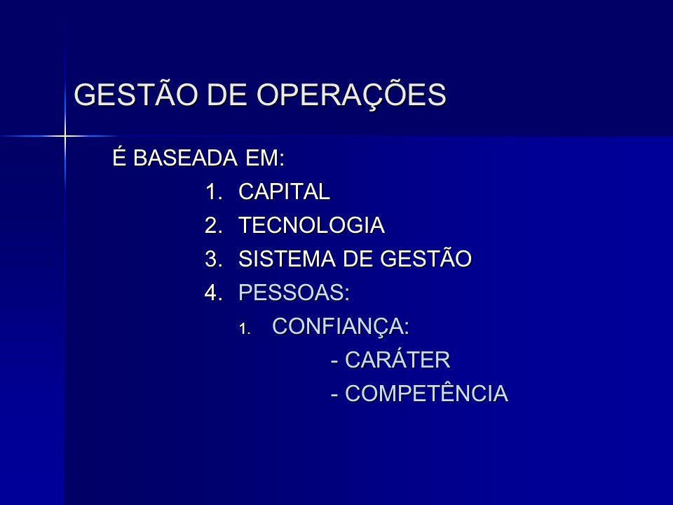 GESTÃO DE OPERAÇÕES É BASEADA EM: CAPITAL TECNOLOGIA SISTEMA DE GESTÃO
