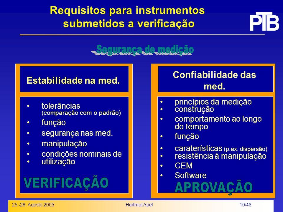 Segurança de medição Requisitos para instrumentos