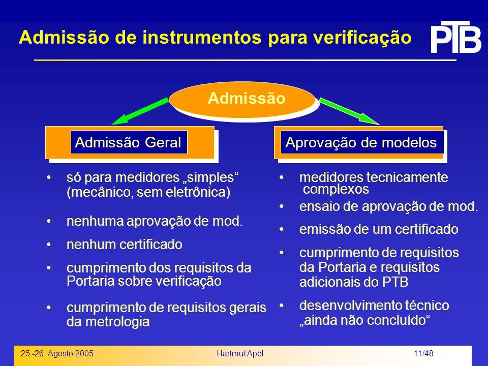 Admissão de instrumentos para verificação