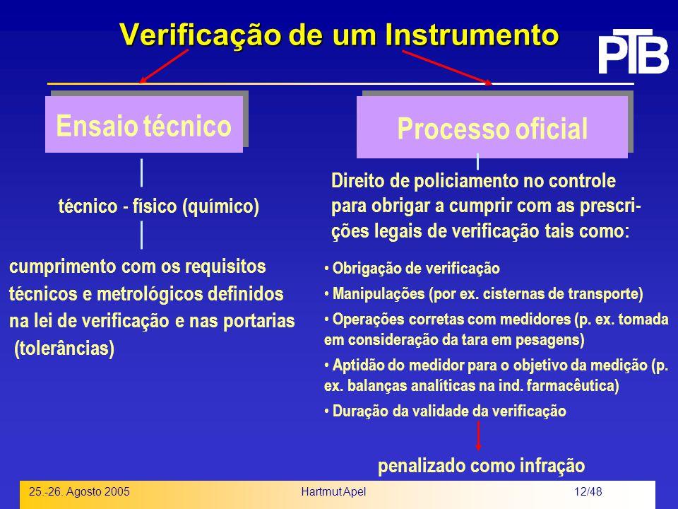 Verificação de um Instrumento