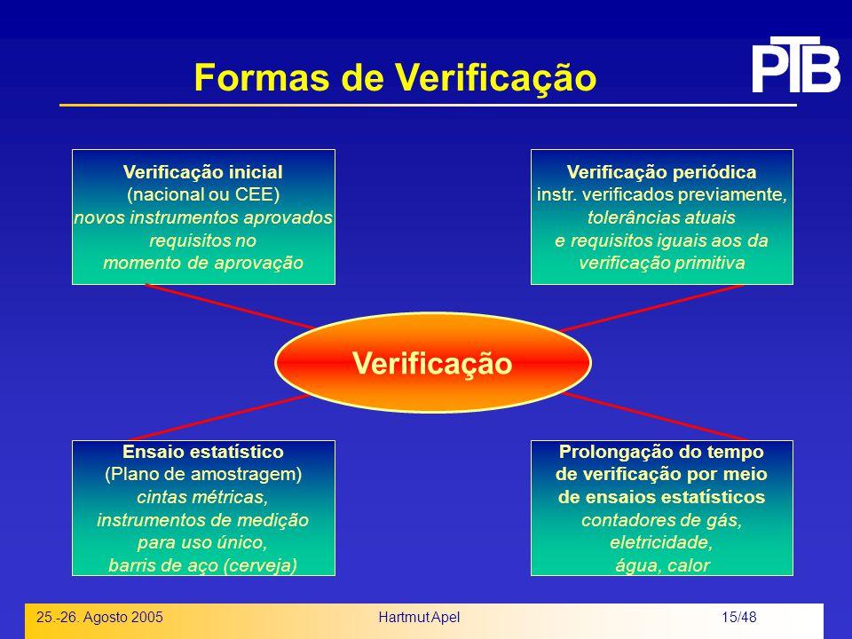 Verificação periódica de verificação por meio de ensaios estatísticos