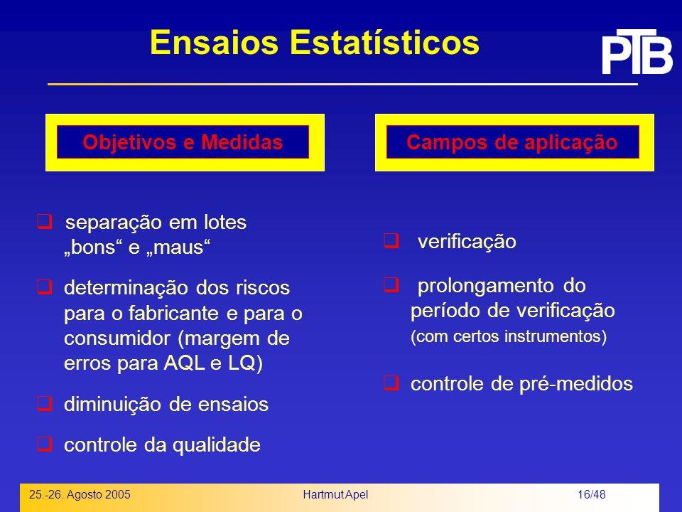 Ensaios Estatísticos Objetivos e Medidas Campos de aplicação