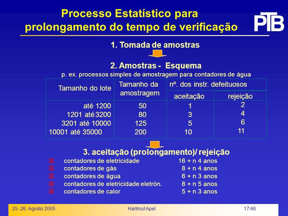 Processo Estatístico para prolongamento do tempo de verificação