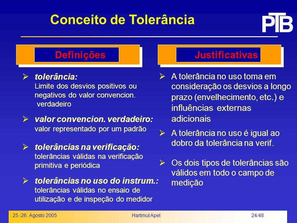 Conceito de Tolerância