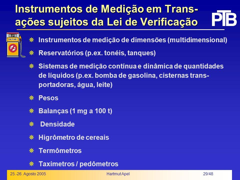 Instrumentos de Medição em Trans-ações sujeitos da Lei de Verificação