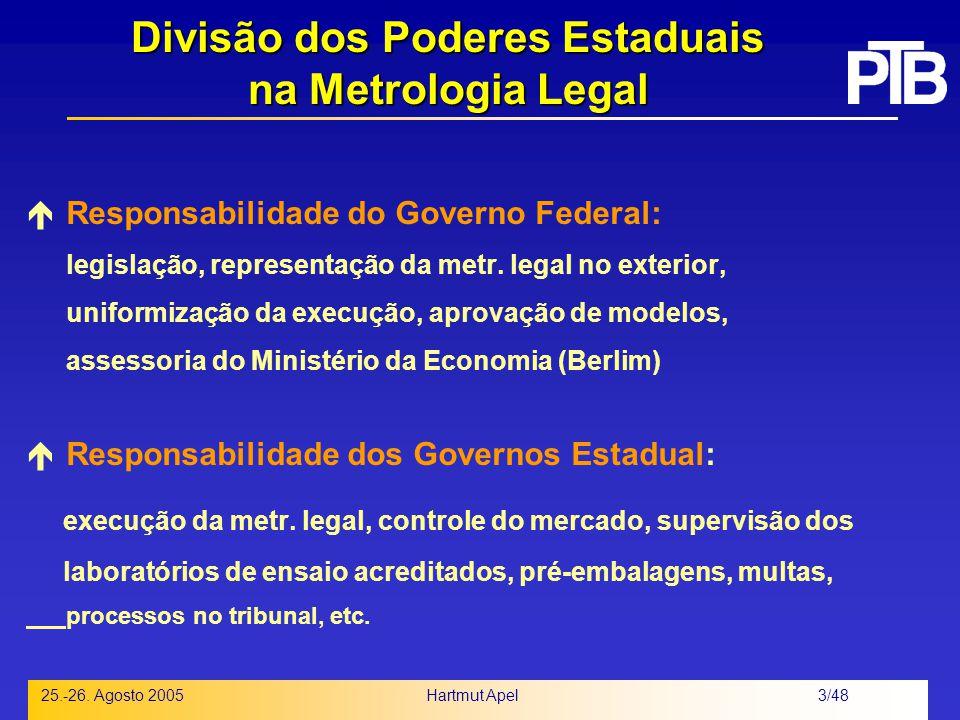Divisão dos Poderes Estaduais na Metrologia Legal