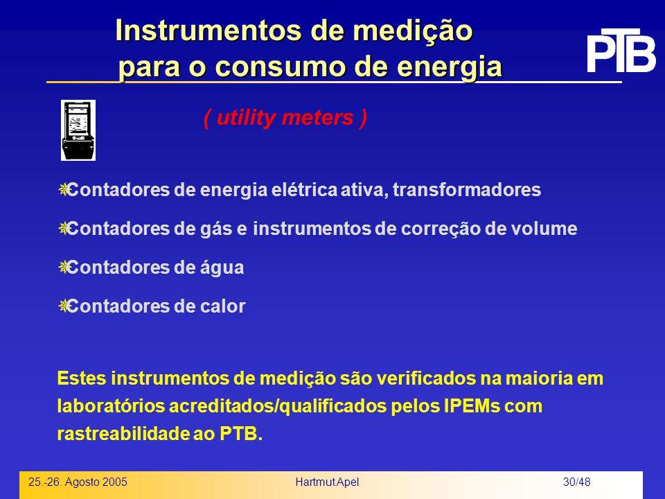 Instrumentos de medição para o consumo de energia