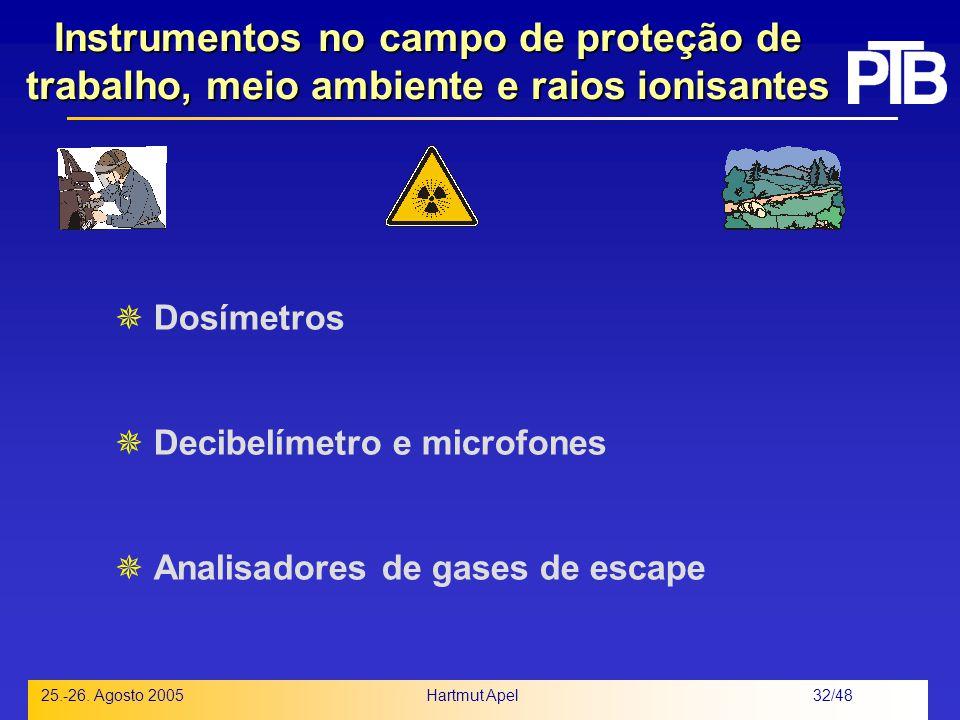 Instrumentos no campo de proteção de trabalho, meio ambiente e raios ionisantes