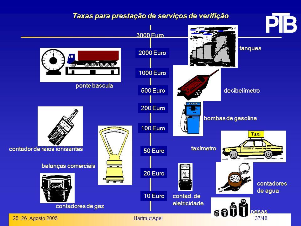 Taxas para prestação de serviços de verifição