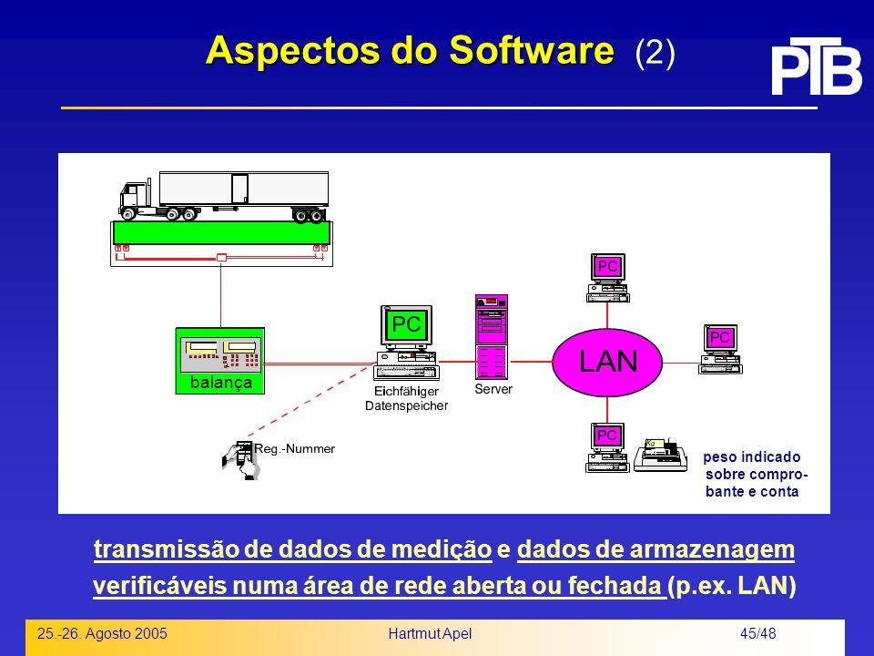 Aspectos do Software (2)