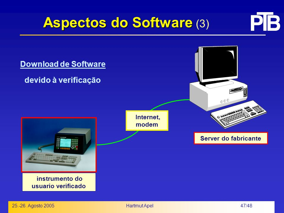 Aspectos do Software (3)