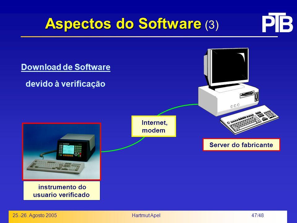 Aspectos do Software (3)