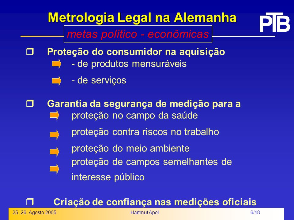 Metrologia Legal na Alemanha