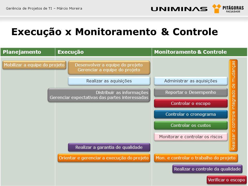 Execução x Monitoramento & Controle