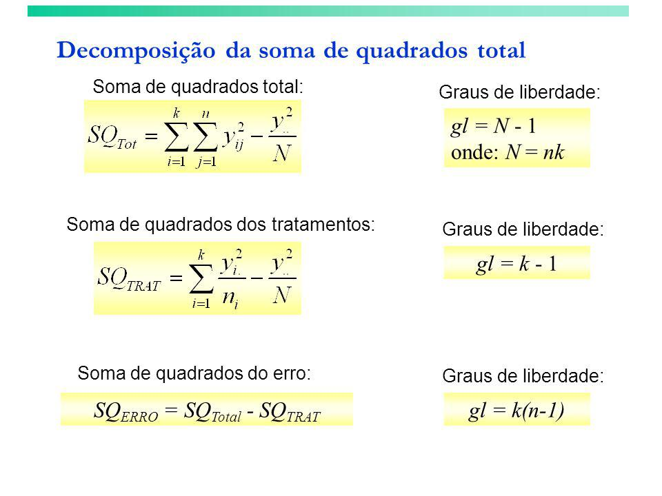 SQERRO = SQTotal - SQTRAT