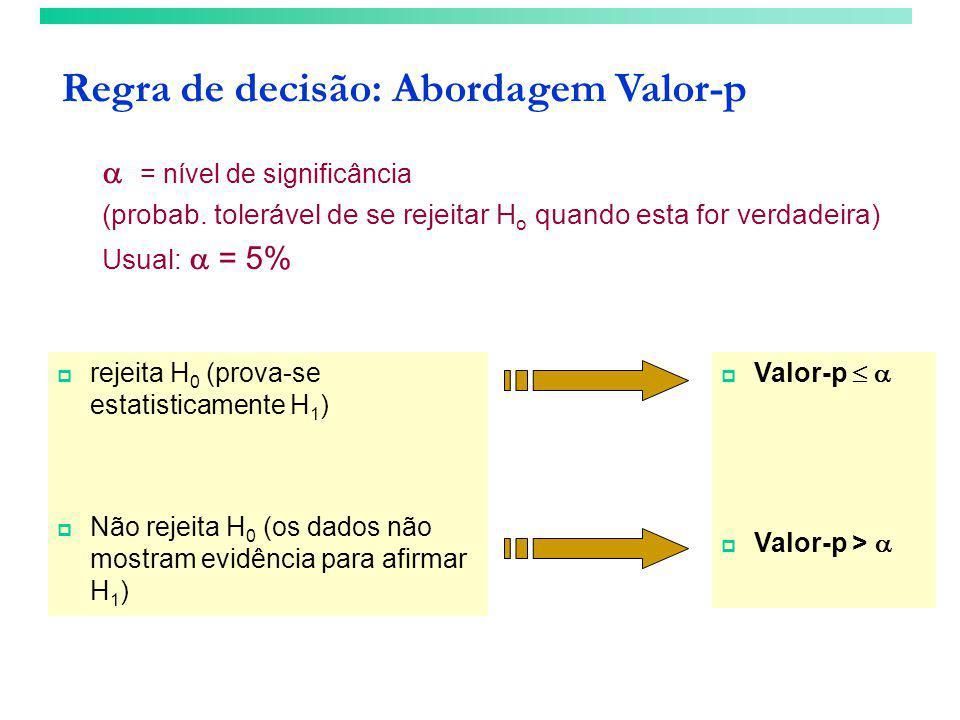Regra de decisão: Abordagem Valor-p