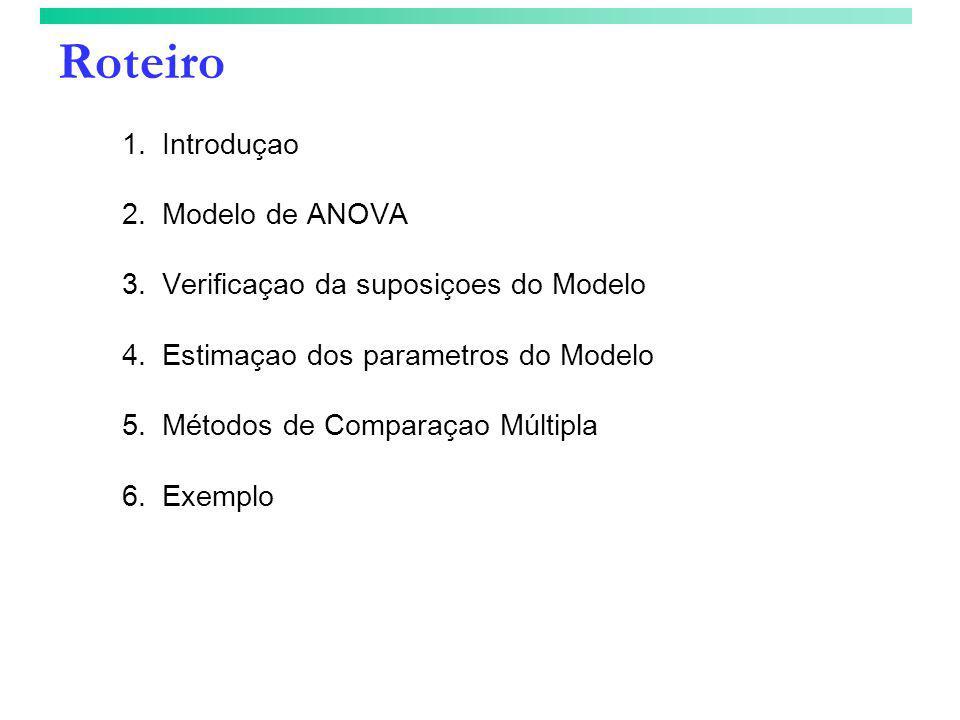 Roteiro Introduçao Modelo de ANOVA Verificaçao da suposiçoes do Modelo