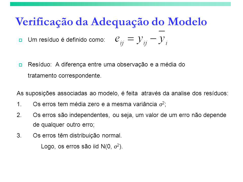 Verificação da Adequação do Modelo