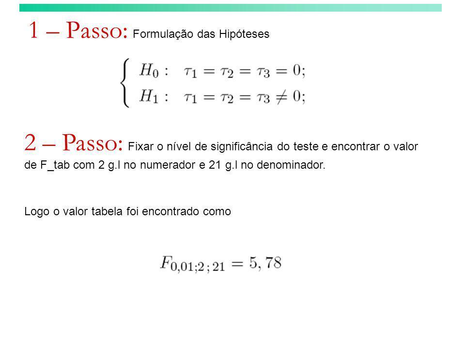 1 – Passo: Formulação das Hipóteses