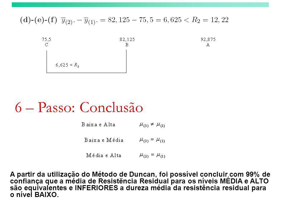 6 – Passo: Conclusão