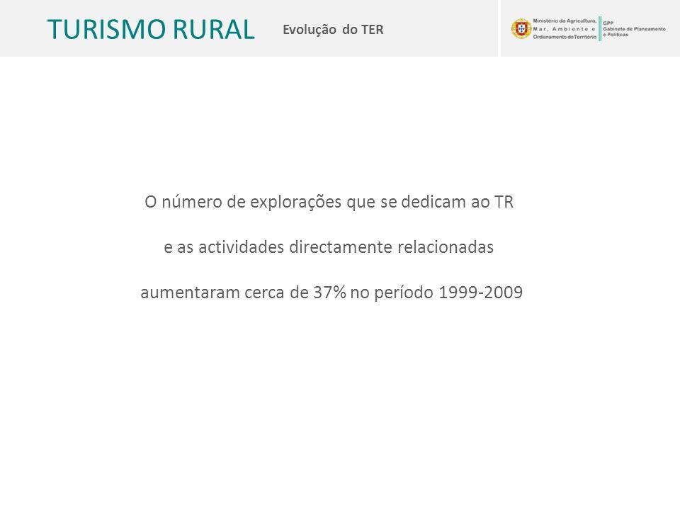 O número de explorações que se dedicam ao TR e as actividades directamente relacionadas aumentaram cerca de 37% no período 1999-2009