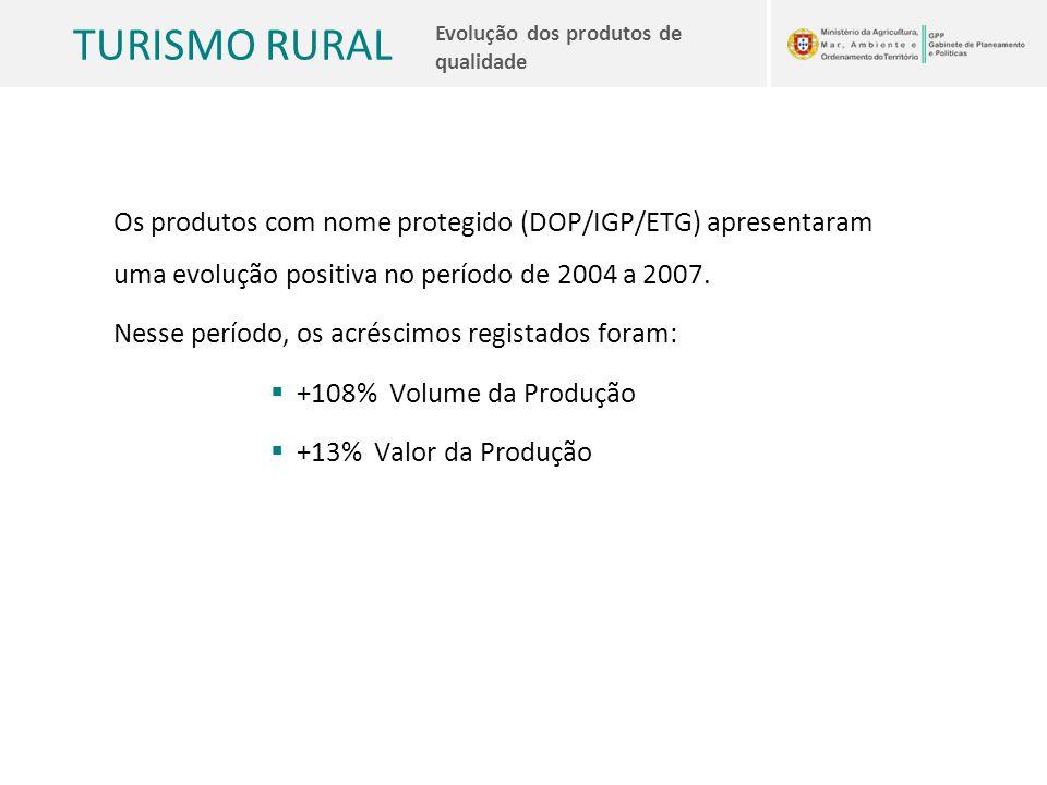 Os produtos com nome protegido (DOP/IGP/ETG) apresentaram uma evolução positiva no período de 2004 a 2007.