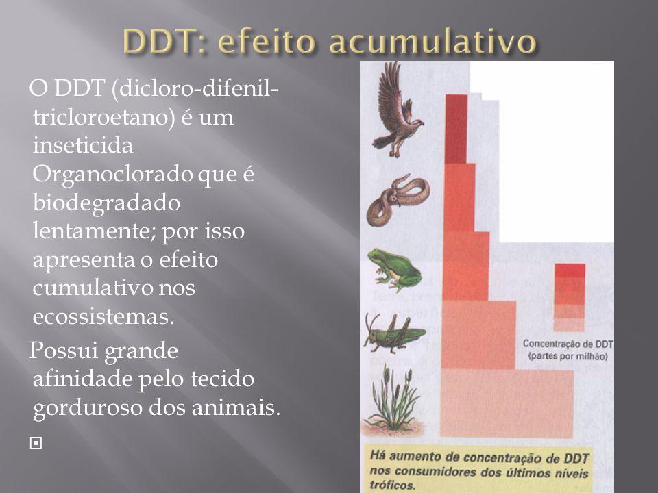 DDT: efeito acumulativo