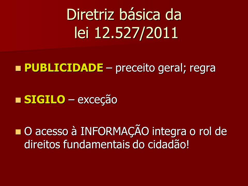 Diretriz básica da lei 12.527/2011