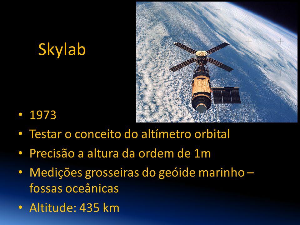 Skylab 1973 Testar o conceito do altímetro orbital