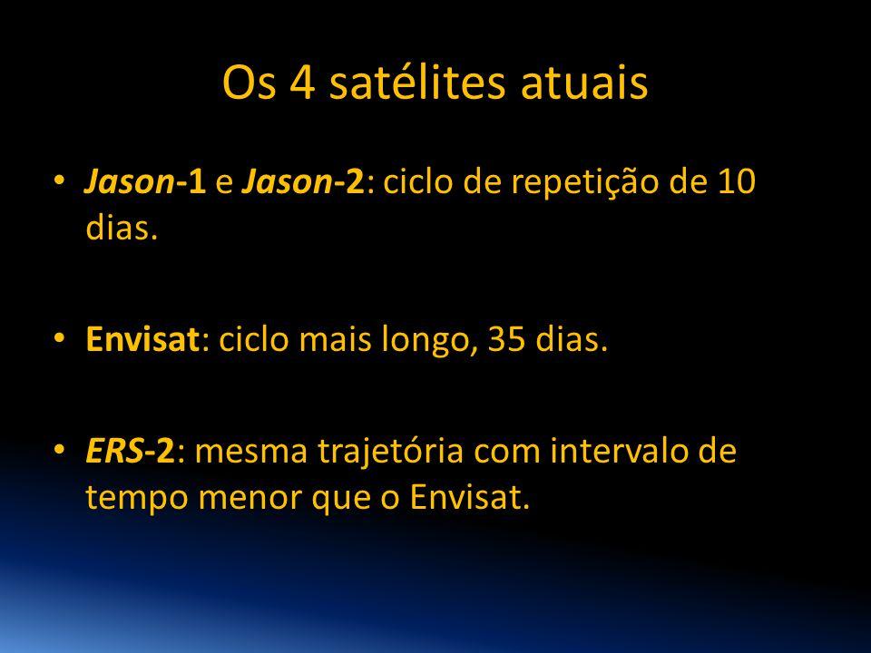 Os 4 satélites atuais Jason-1 e Jason-2: ciclo de repetição de 10 dias. Envisat: ciclo mais longo, 35 dias.
