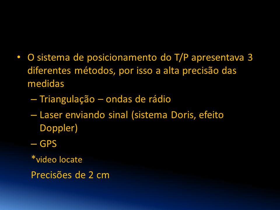 O sistema de posicionamento do T/P apresentava 3 diferentes métodos, por isso a alta precisão das medidas