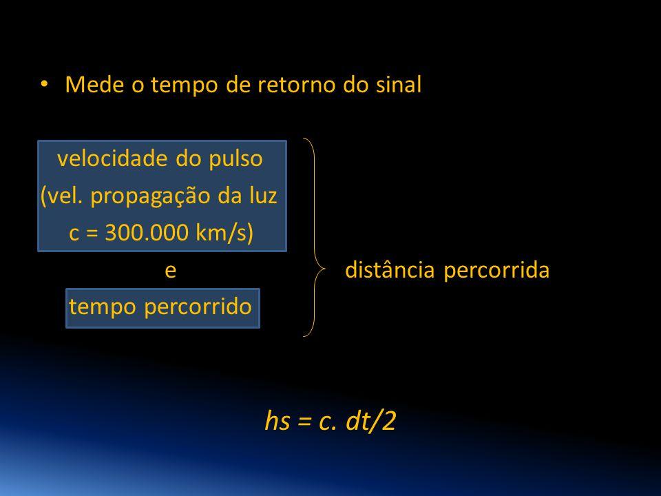 hs = c. dt/2 Mede o tempo de retorno do sinal velocidade do pulso