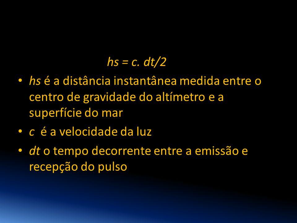 hs = c. dt/2 hs é a distância instantânea medida entre o centro de gravidade do altímetro e a superfície do mar.