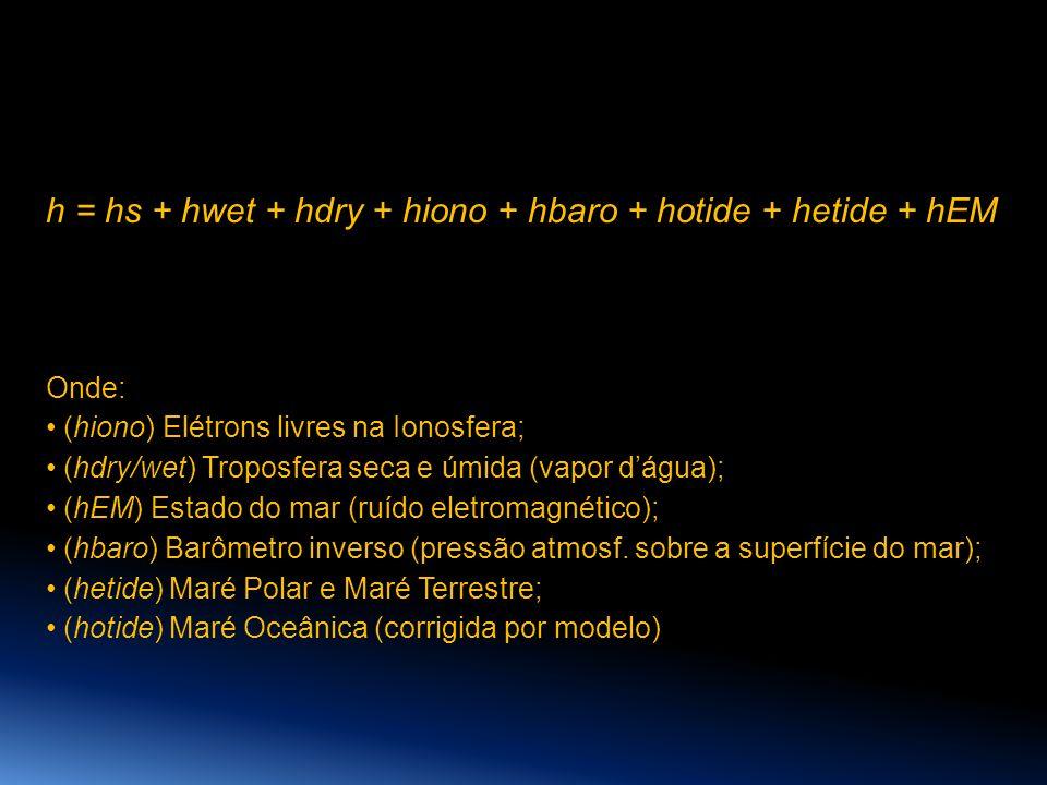 h = hs + hwet + hdry + hiono + hbaro + hotide + hetide + hEM