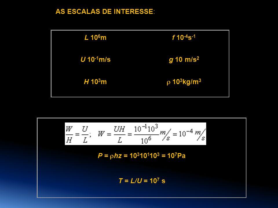 AS ESCALAS DE INTERESSE: