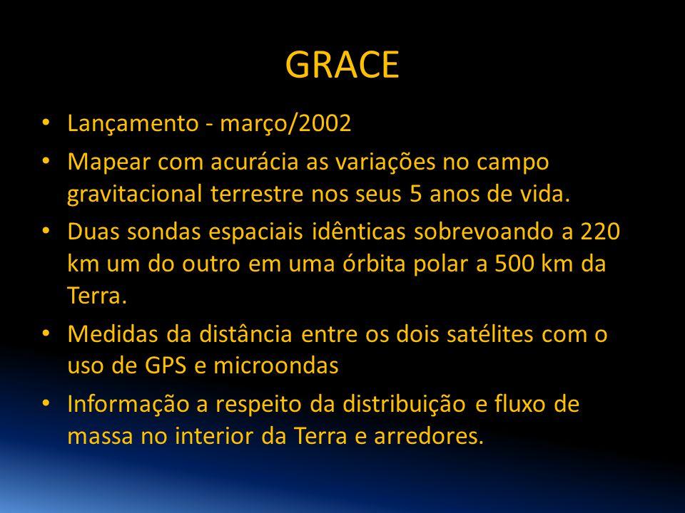 GRACE Lançamento - março/2002