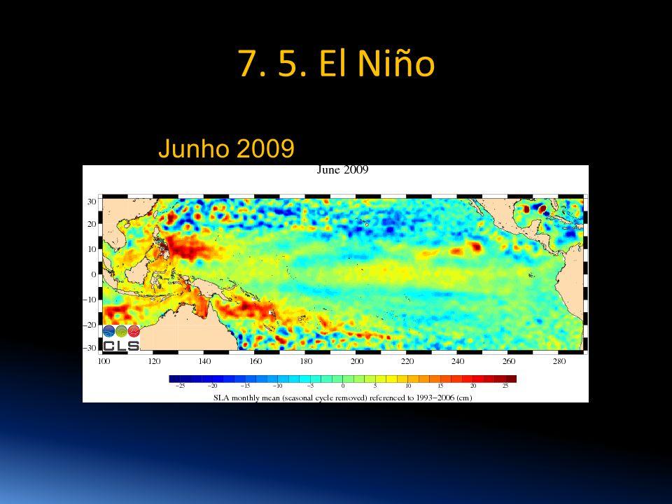 7. 5. El Niño Junho 2009