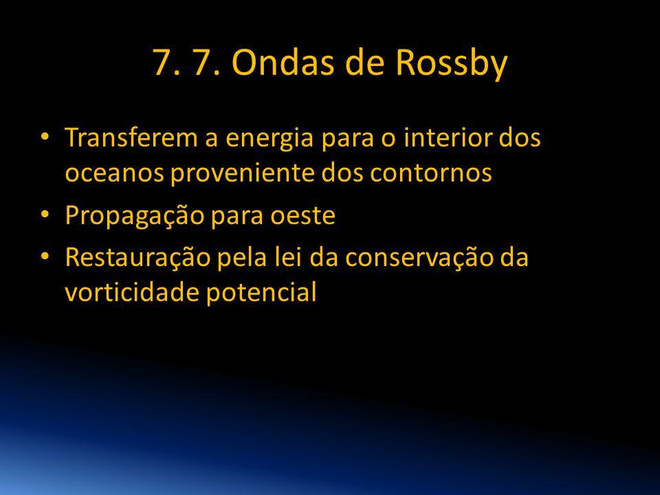 7. 7. Ondas de Rossby Transferem a energia para o interior dos oceanos proveniente dos contornos. Propagação para oeste.