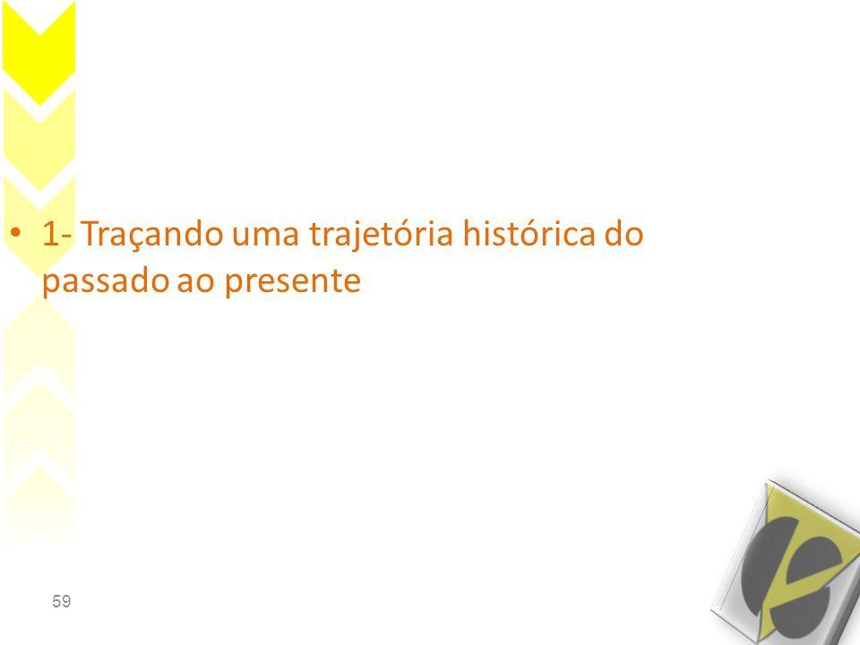 1- Traçando uma trajetória histórica do passado ao presente