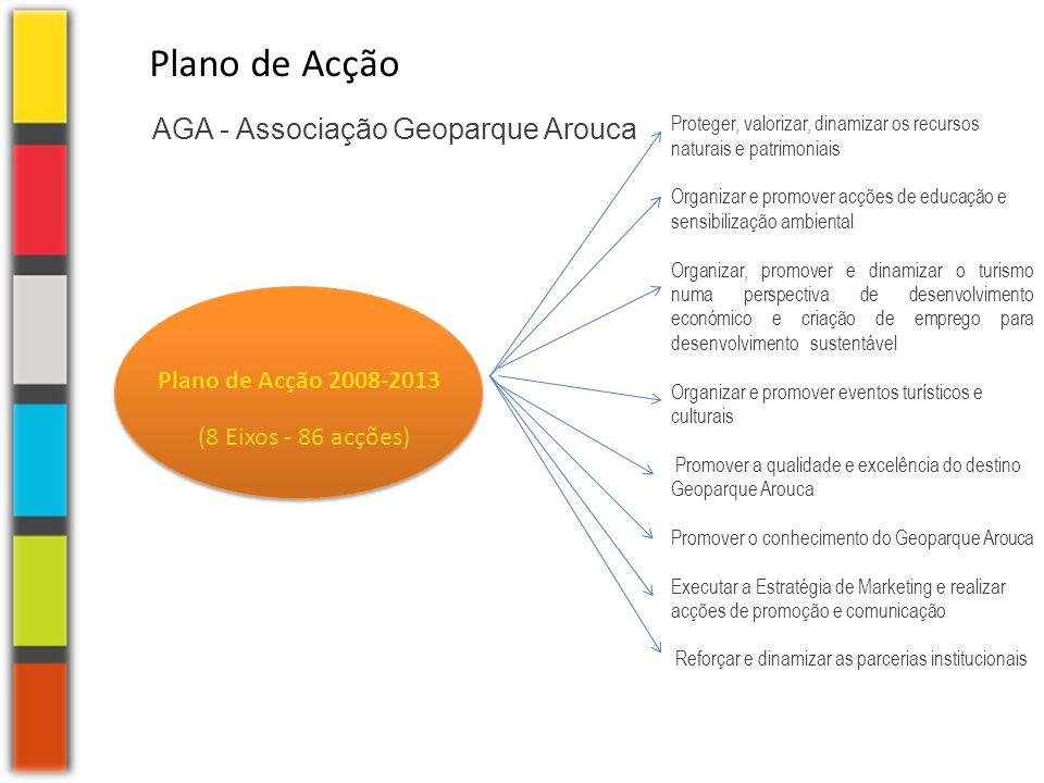 Plano de Acção AGA - Associação Geoparque Arouca