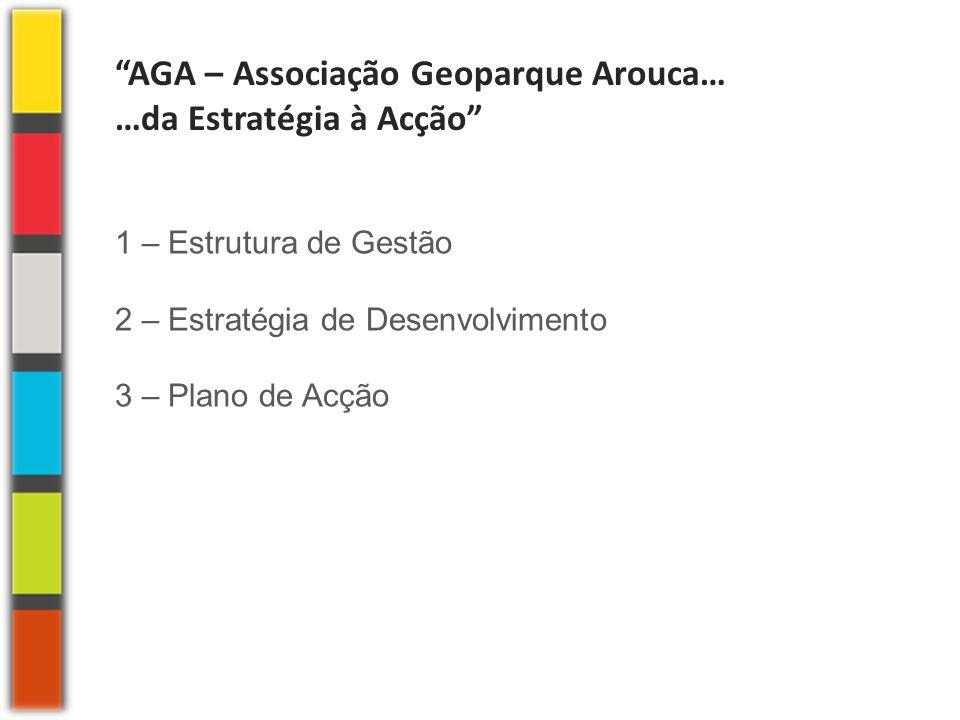 AGA – Associação Geoparque Arouca… …da Estratégia à Acção