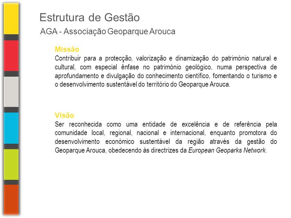 Estrutura de Gestão AGA - Associação Geoparque Arouca Missão