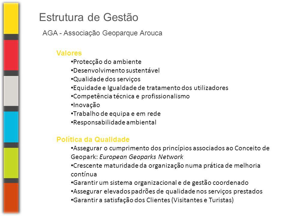 Estrutura de Gestão AGA - Associação Geoparque Arouca Valores