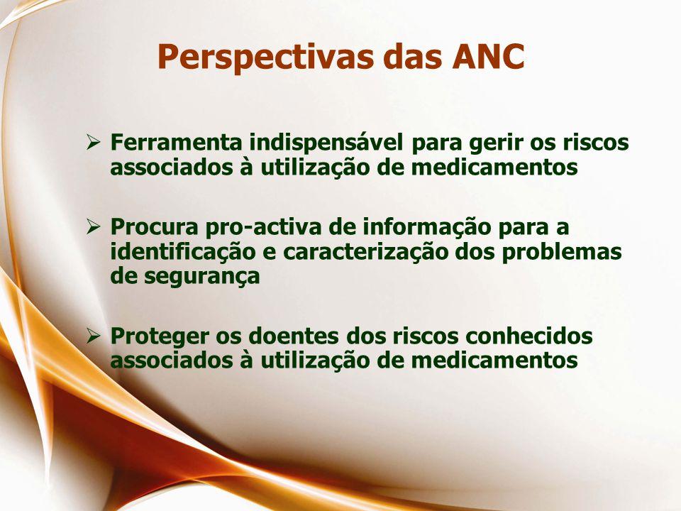 Perspectivas das ANC Ferramenta indispensável para gerir os riscos associados à utilização de medicamentos.