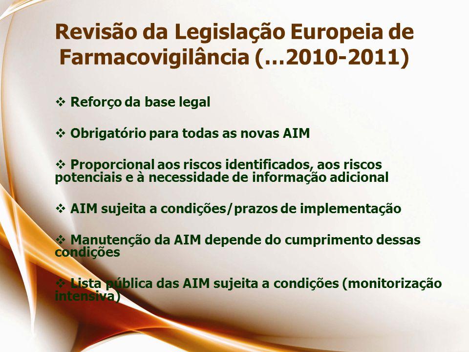 Revisão da Legislação Europeia de Farmacovigilância (…2010-2011)